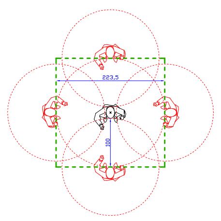 COVID-19, accesso contingentato agli spazi comuni,Calcolo presenti consentiti in un'area